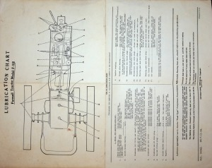 International Harvester Lubrication Chart Farmall Tractor Model F-12